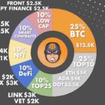 BitBoy Crypto best crypto portfolio to become a millionair crashcoursecrypto